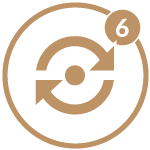 Iconos Process Feedback